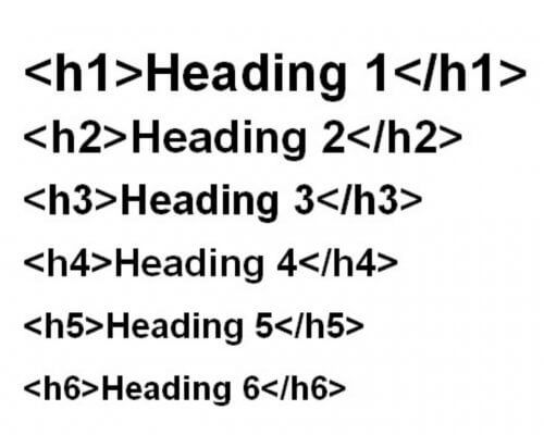 How To Use H1, H2, And H3 Headings Tag In Your New Blog