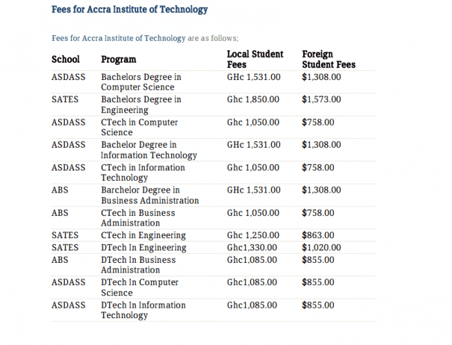 accra institute of Technology school fees