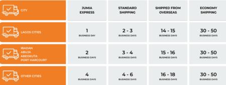 Jumia delivery