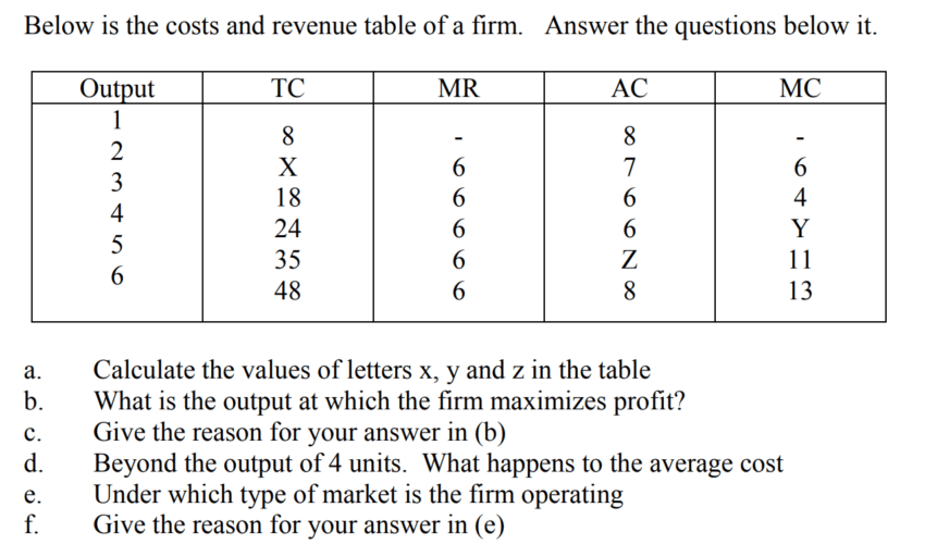 nabteb econs questions