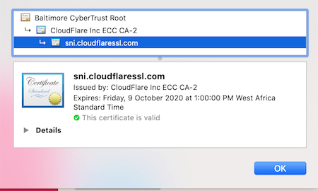 Cloudfalre ssl check