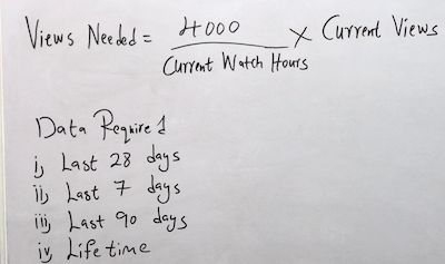 Youtube 4000 Watch hour formular